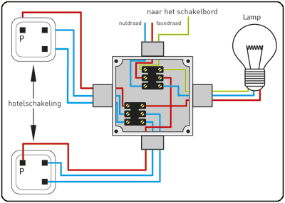 Wiring on van wiring diagram