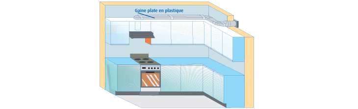Ventilation Et Extraction DAir  Brico