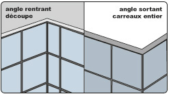 Pose du carrelage mural plan it for Angle rentrant carrelage mural